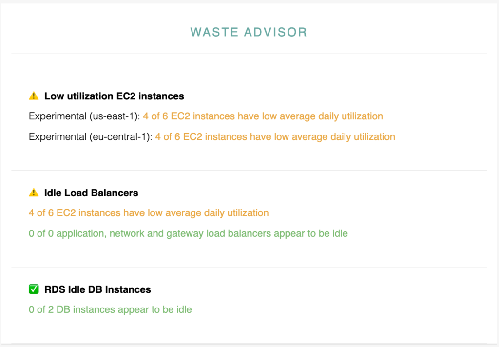 cloud waste reports